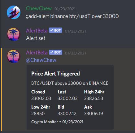 Price Hit